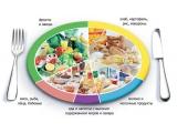 Одуген - иконка «питание» в Сарыг-Сепе